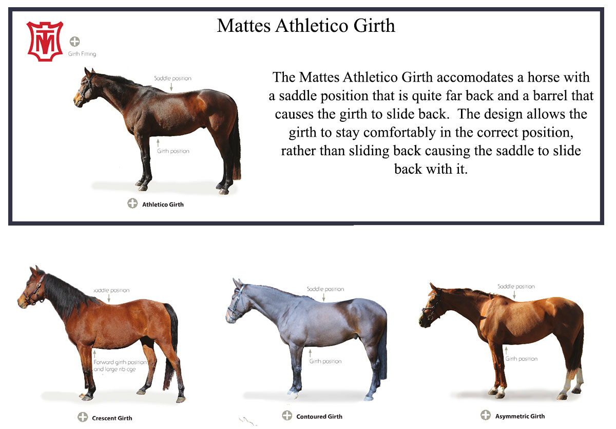 Mattes Athletico Girth Information
